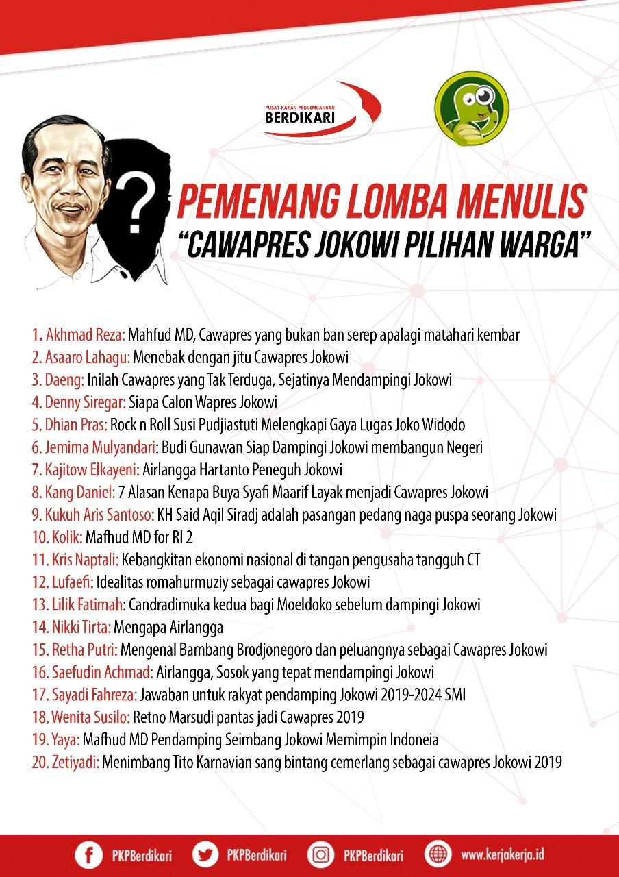 Pemenang lomba menulis PKP Berdikari