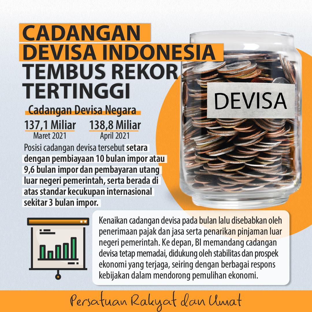 Devisa Indonesia Rekor